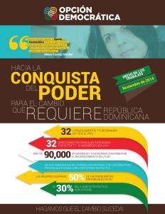 Afiche de la nueva organización política.